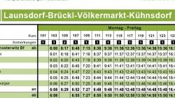 Völkermarkt - Brückl - Launsdorf [21.03.]